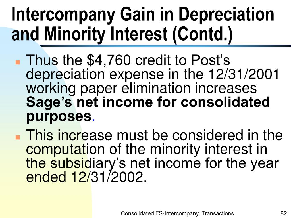 Intercompany Gain in Depreciation and Minority Interest (Contd.)