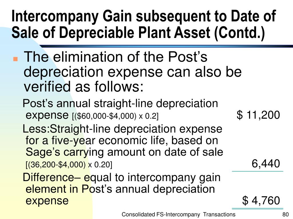 Intercompany Gain subsequent to Date of Sale of Depreciable Plant Asset (Contd.)