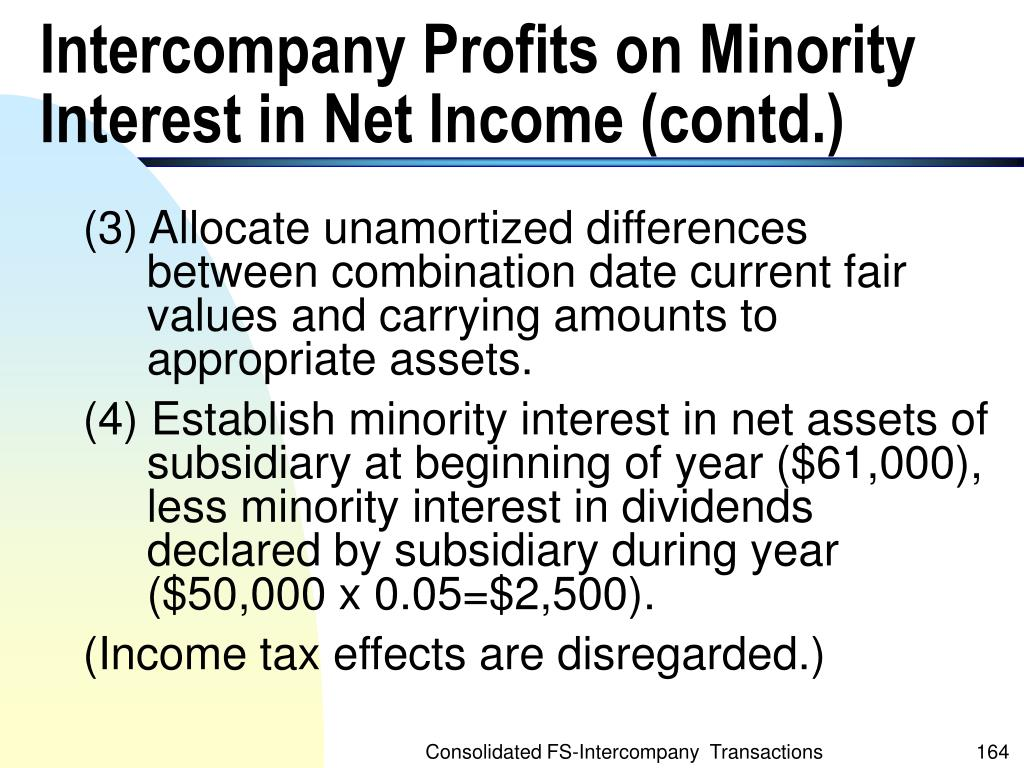 Intercompany Profits on Minority Interest in Net Income (contd.)