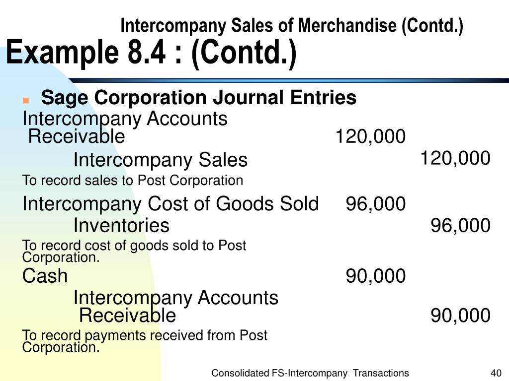 Intercompany Sales of Merchandise (Contd.)