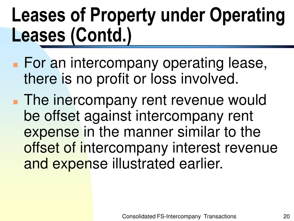 Leases of Property under Operating Leases (Contd.)