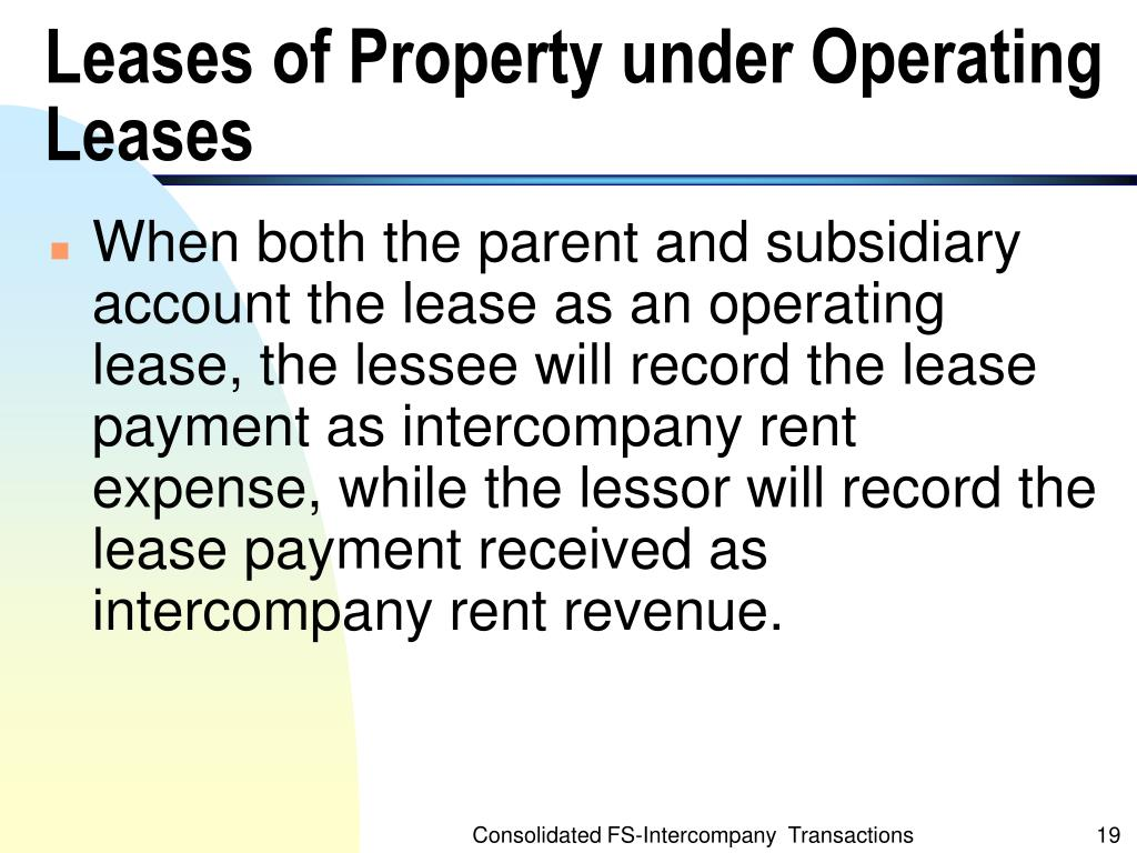 Leases of Property under Operating Leases