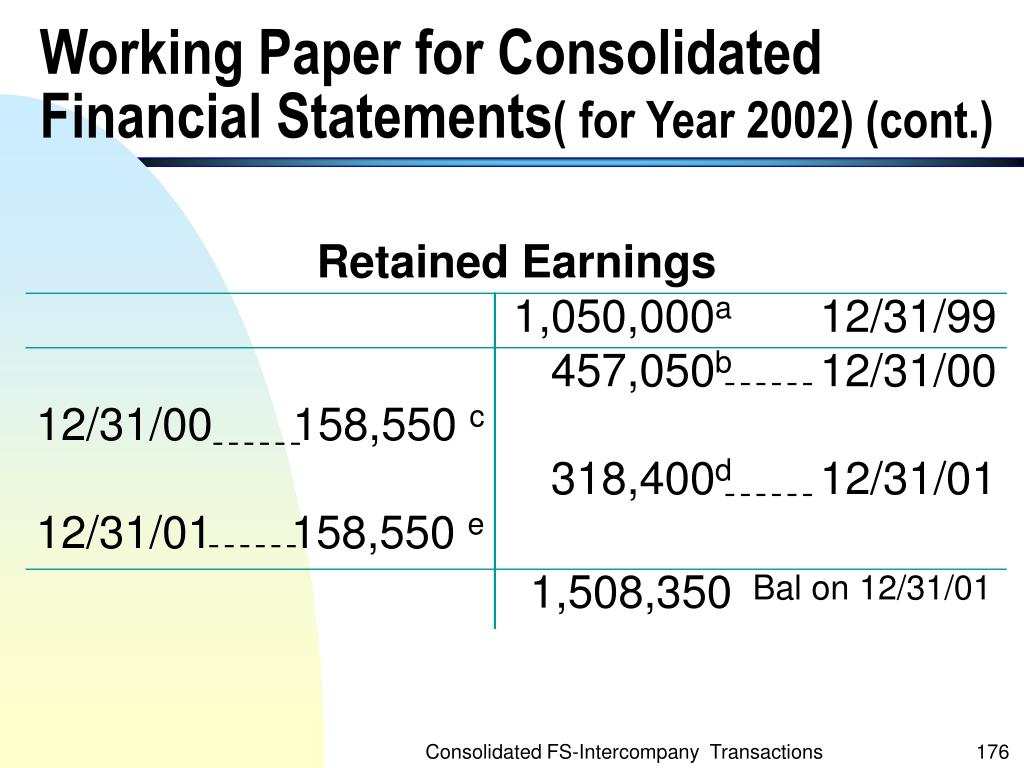 Working Paper for Consolidated Financial Statements