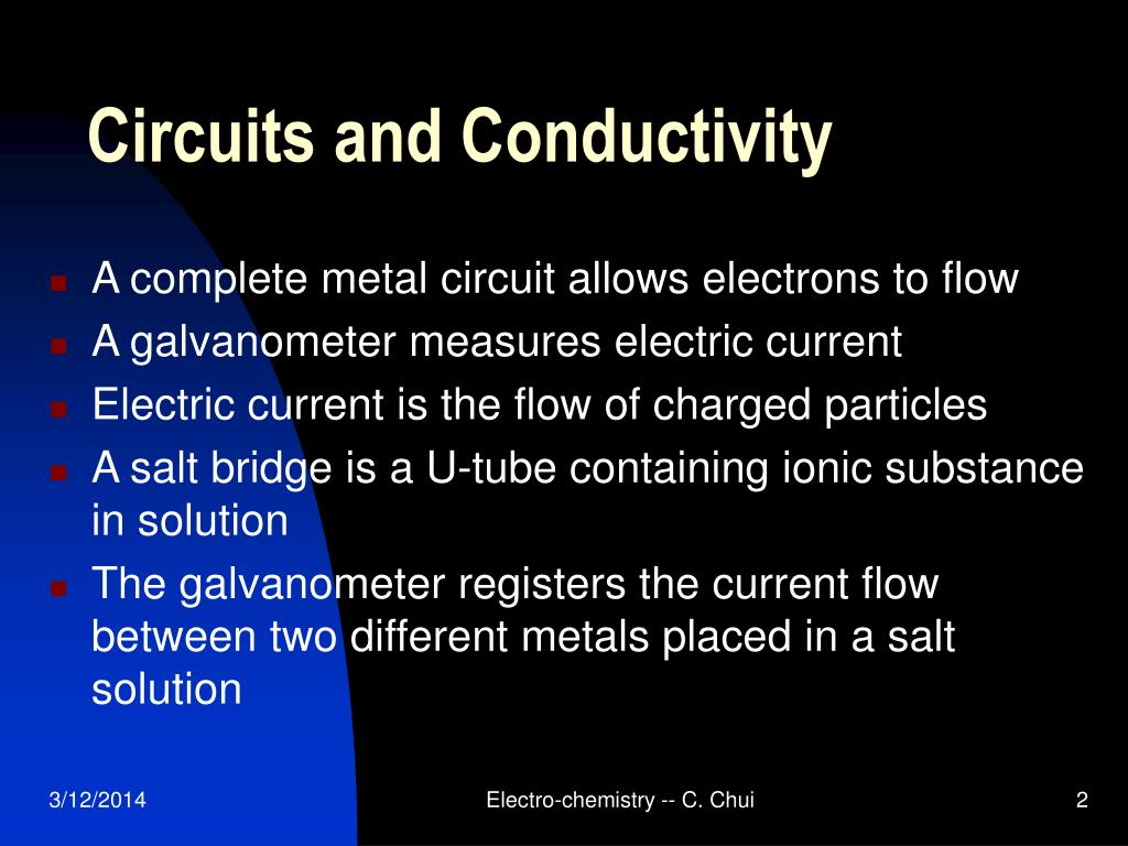 Circuits and Conductivity