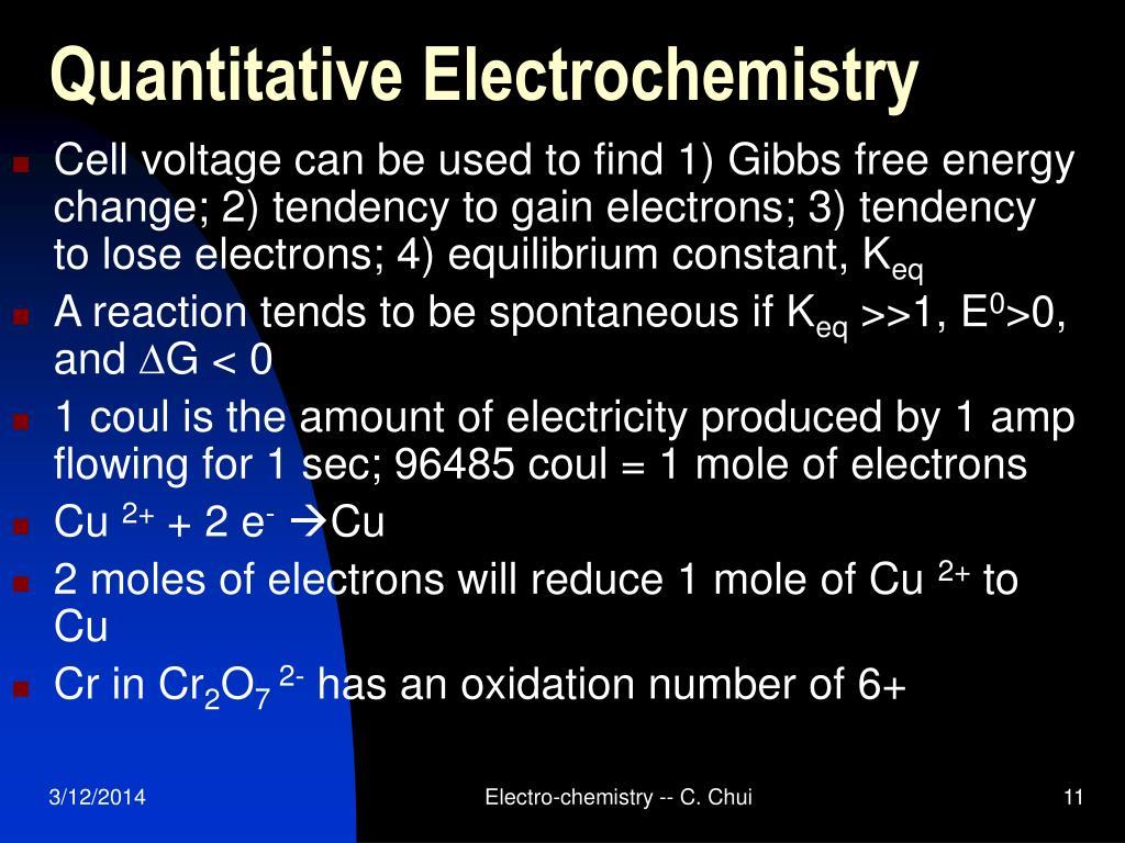 Quantitative Electrochemistry