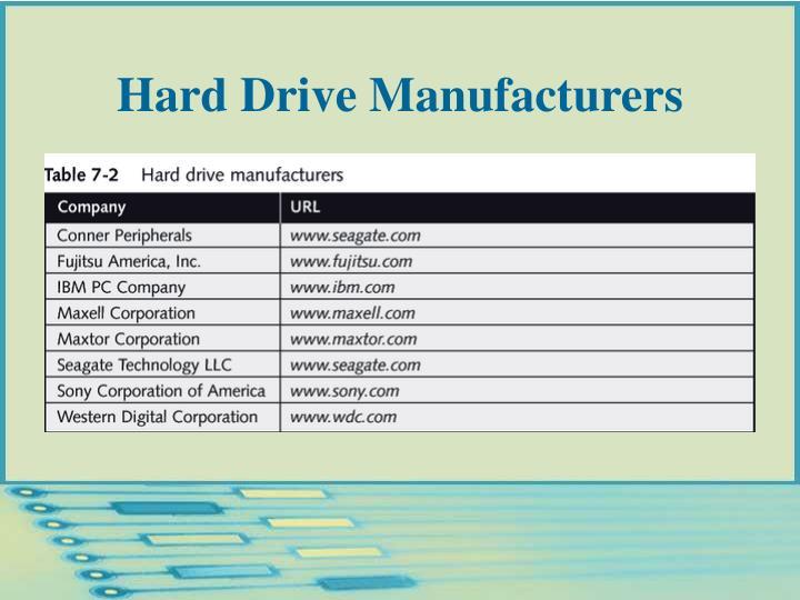 Hard Drive Manufacturers