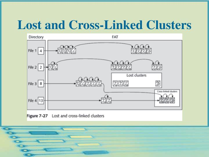 Lost and Cross-Linked Clusters