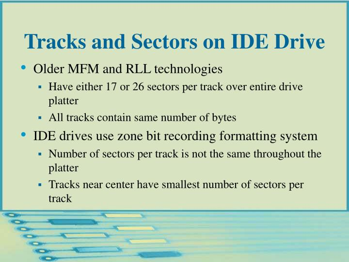 Tracks and Sectors on IDE Drive
