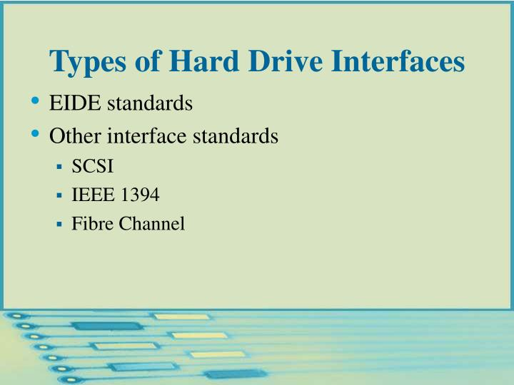 Types of Hard Drive Interfaces