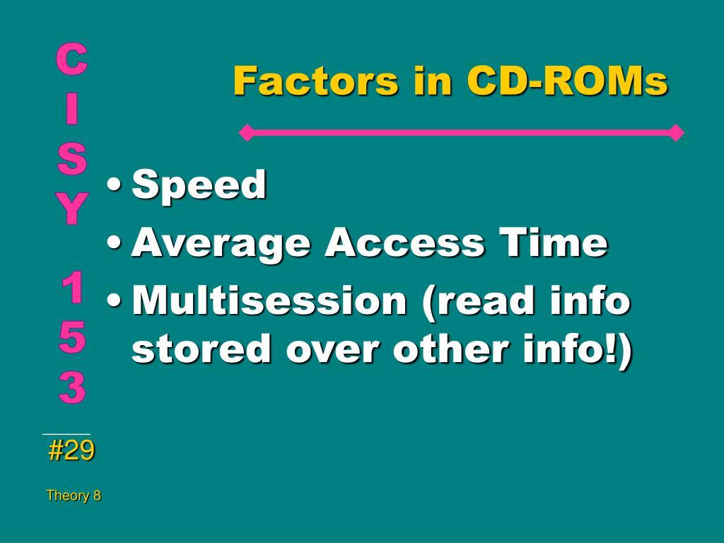 Factors in CD-ROMs