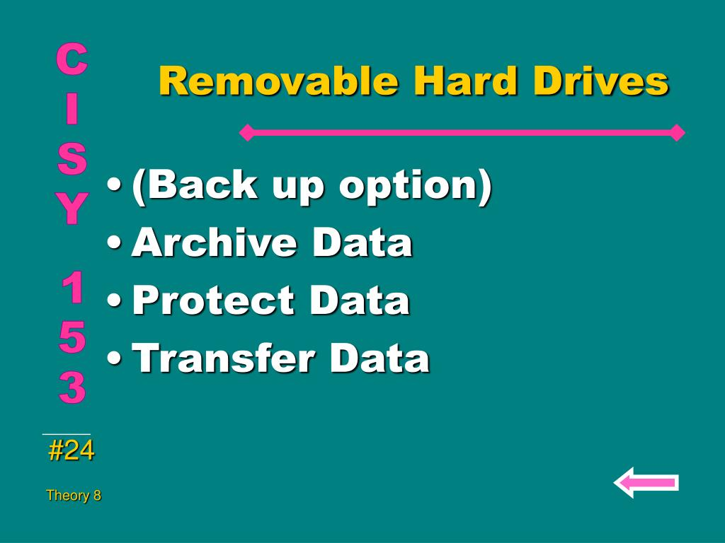 Removable Hard Drives