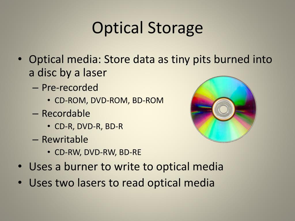 Optical Storage