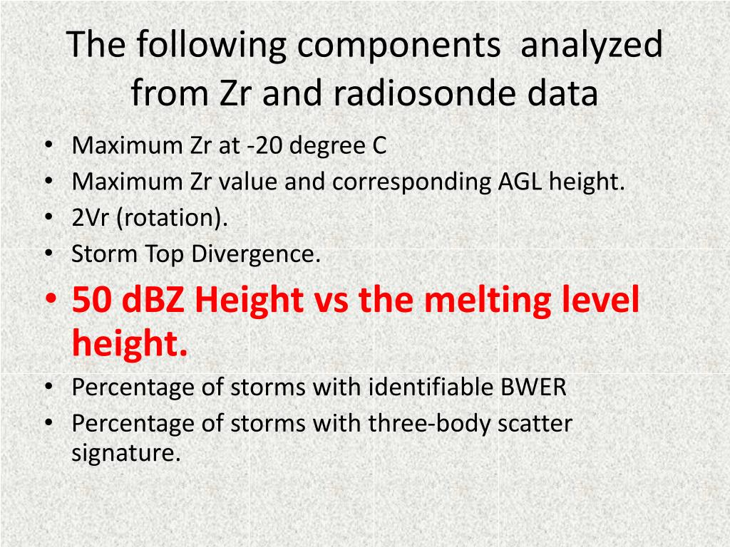 The following components  analyzed from