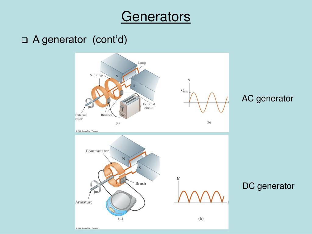 A generator  (cont'd)