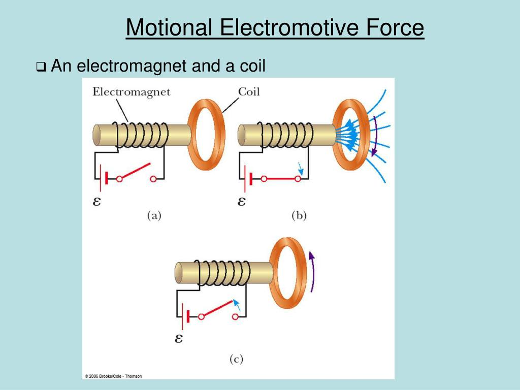 An electromagnet and a coil