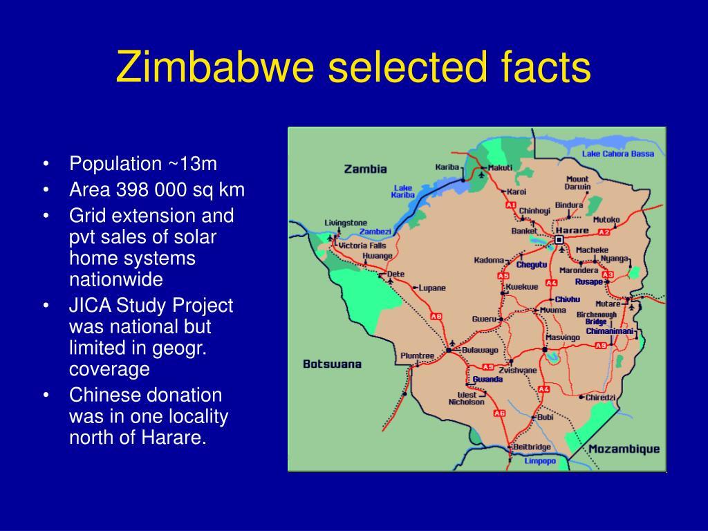 Zimbabwe selected facts