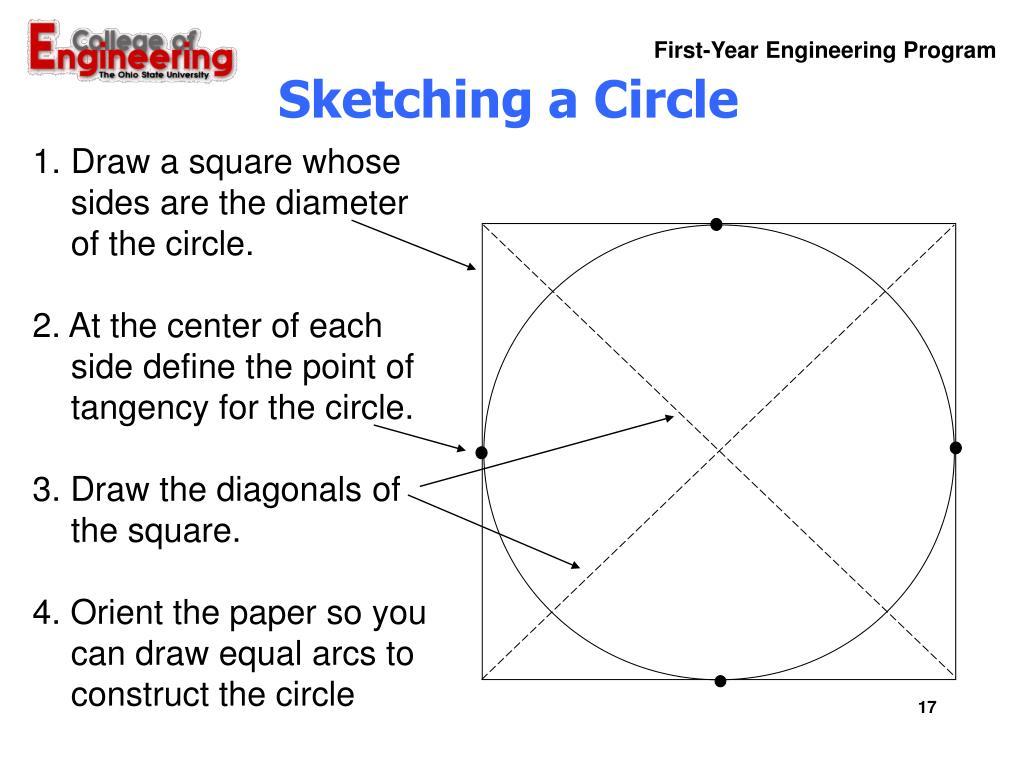 Sketching a Circle