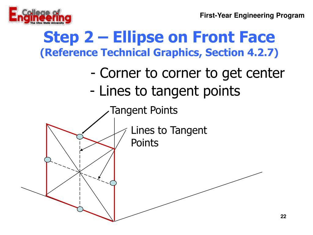 - Corner to corner to get center