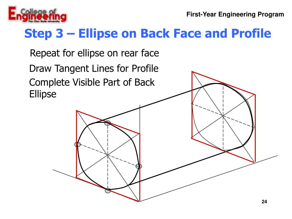 Repeat for ellipse on rear face
