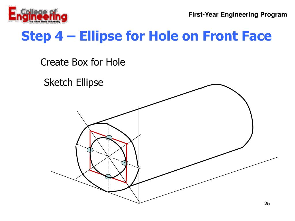 Create Box for Hole