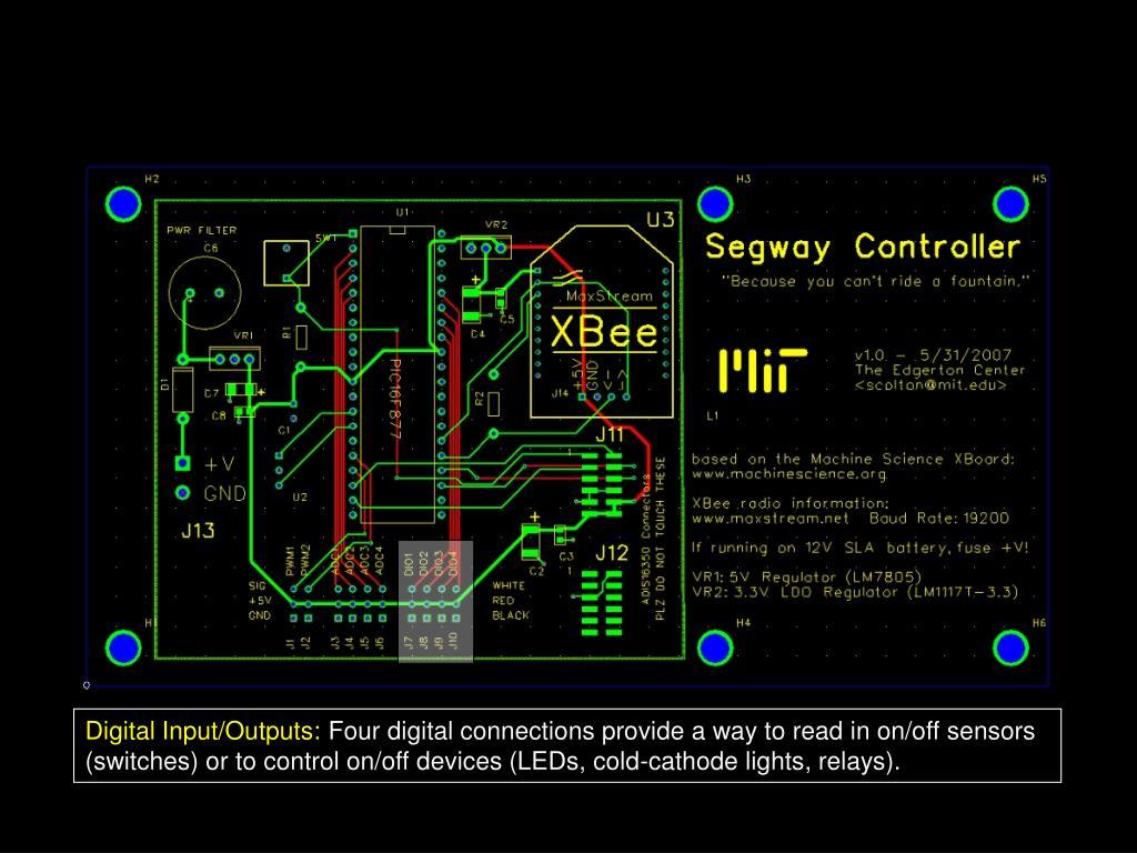 Digital Input/Outputs: