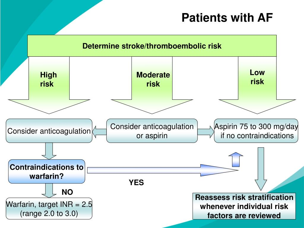 Patients with AF