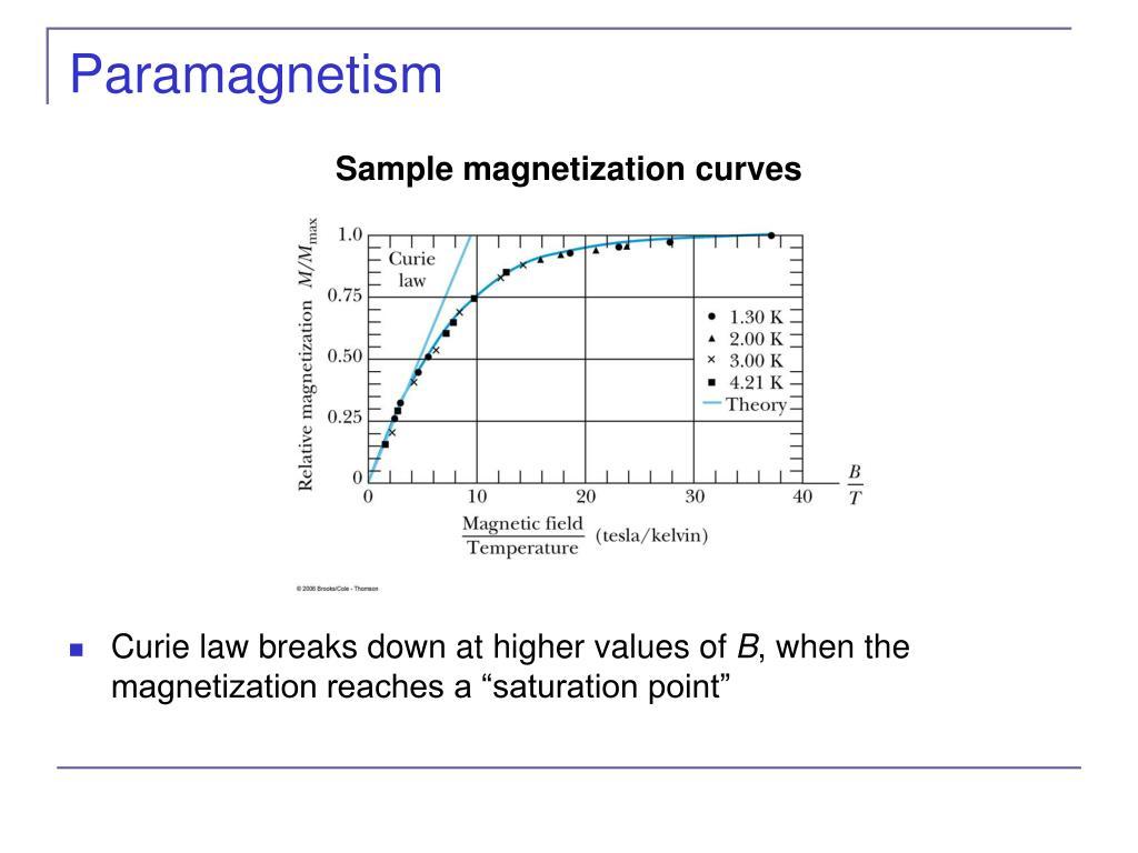 Paramagnetism