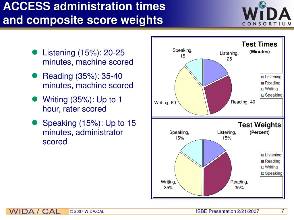 reliability of speaking proficiency tests Accurate, affordable, online tests of language proficiency improves access to the seal avant stamp 4s - grades 7-adult  avant's inter-rater reliability is .