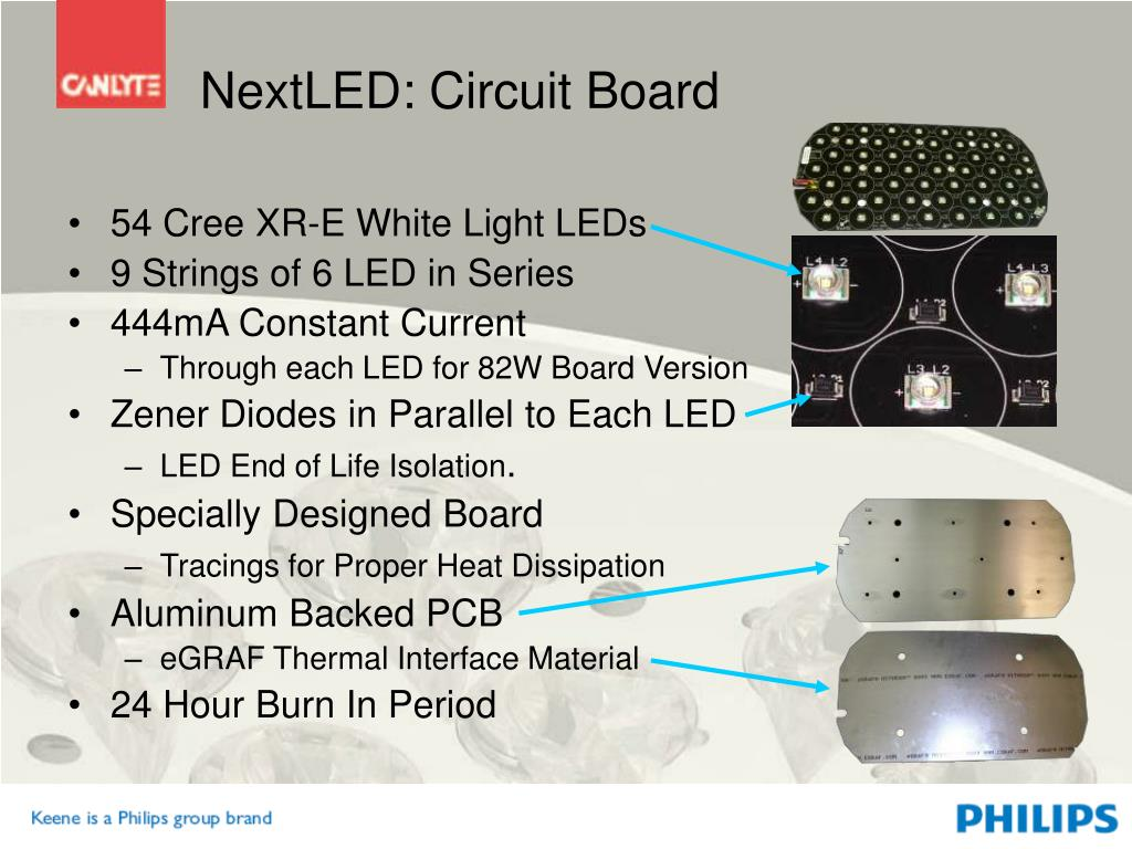 NextLED: Circuit Board