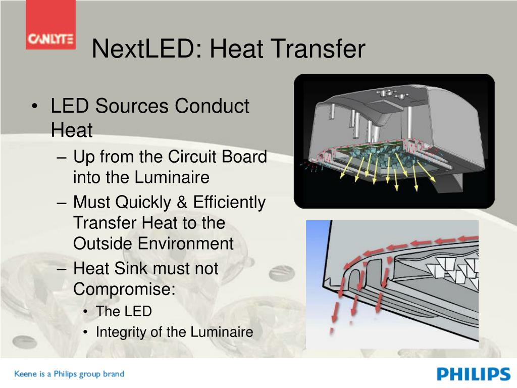 NextLED: Heat Transfer