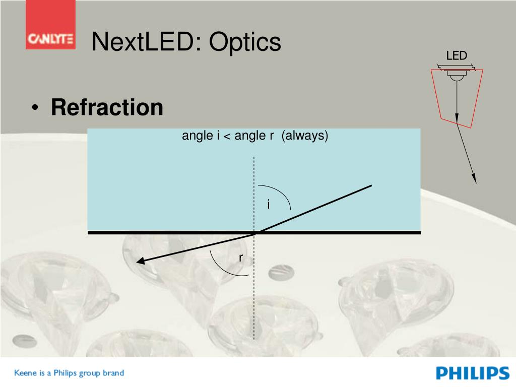 NextLED: Optics