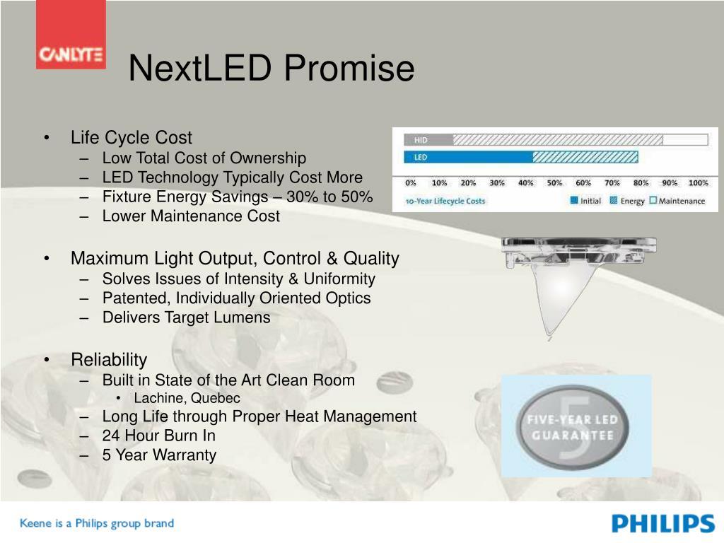 NextLED Promise