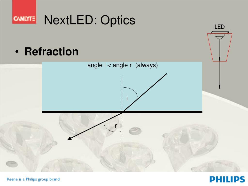 NextLED: Optics