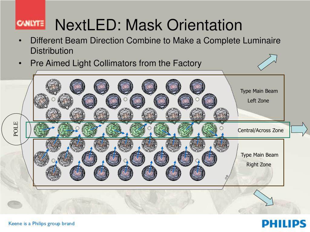 NextLED: Mask Orientation