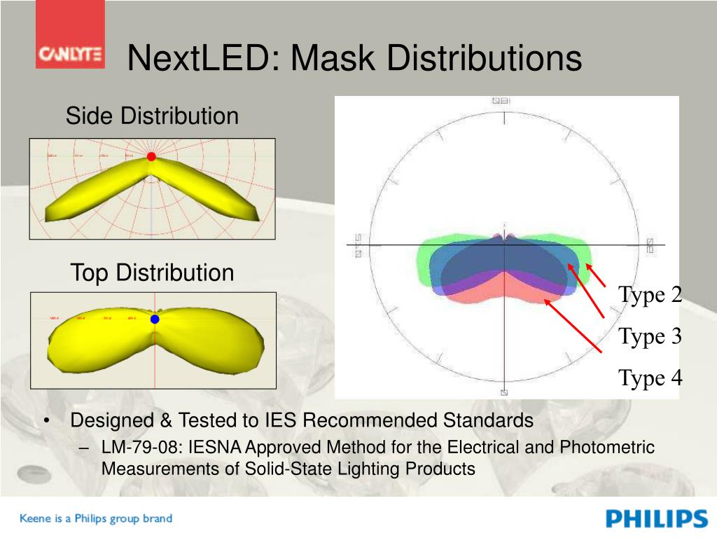 NextLED: Mask Distributions