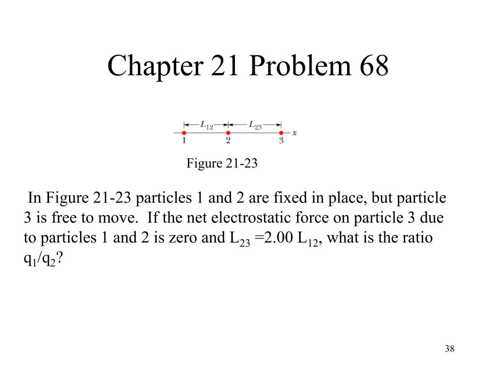 Chapter 21 Problem 68