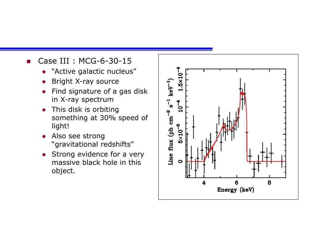 Case III : MCG-6-30-15