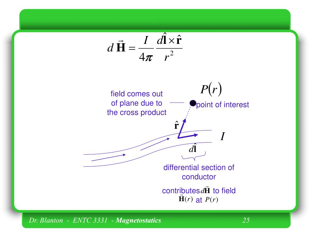 field comes out of plane due to the cross product