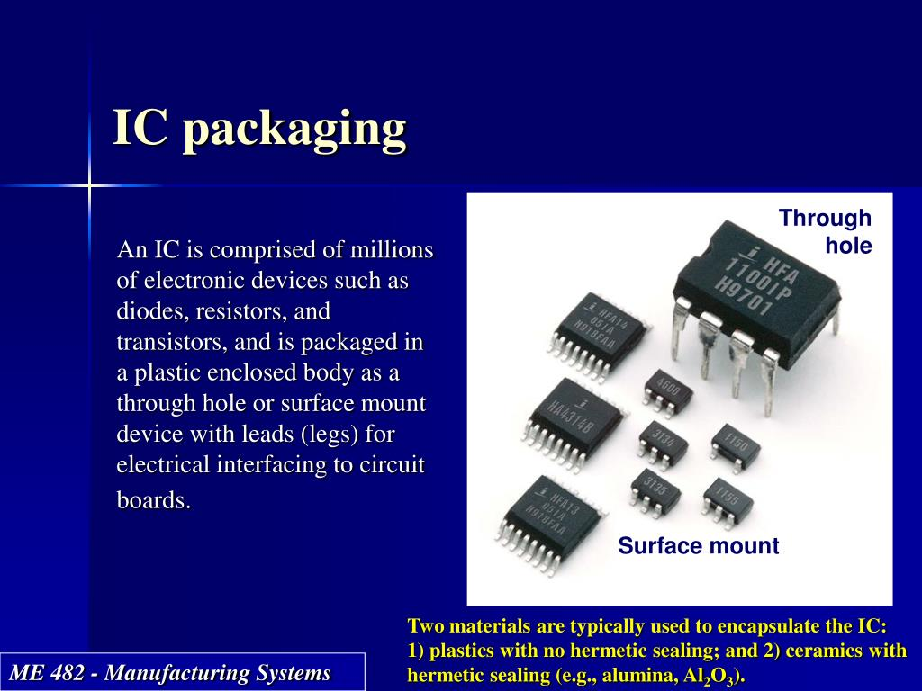 IC packaging