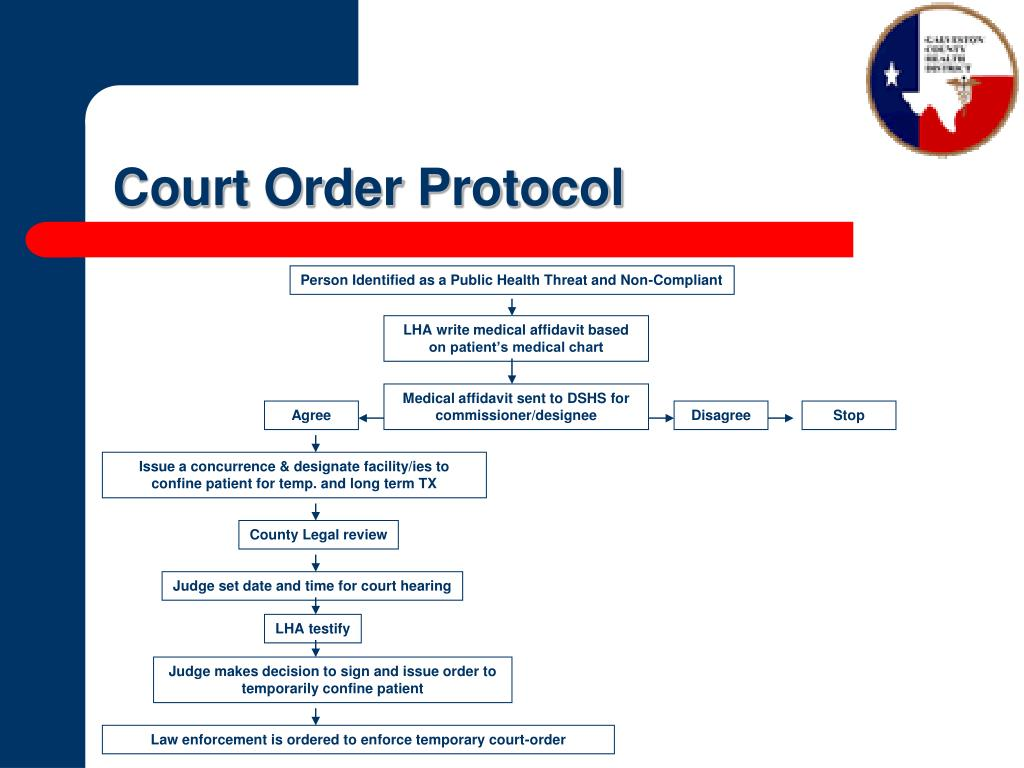 Court Order Protocol