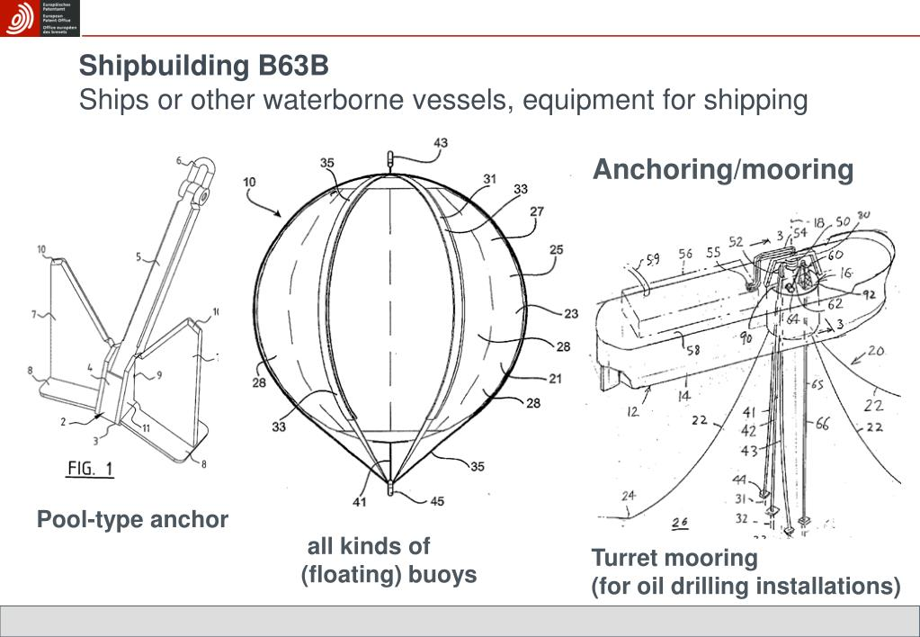 Shipbuilding B63B