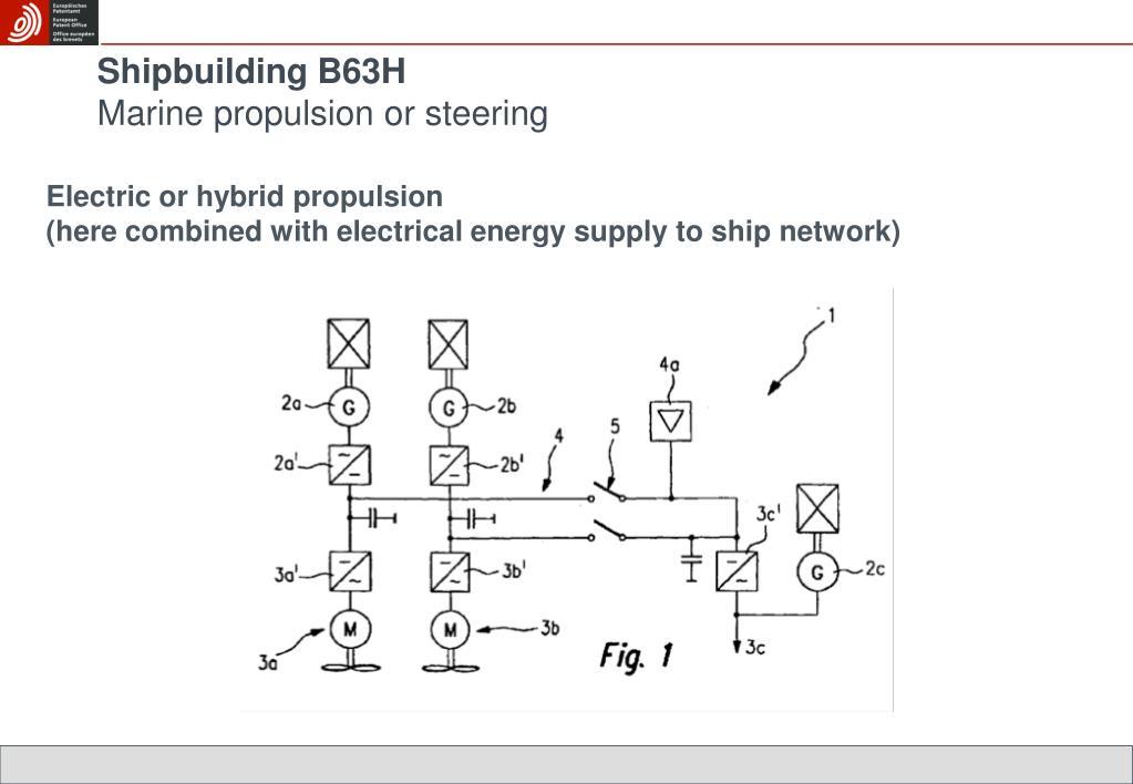 Shipbuilding B63H
