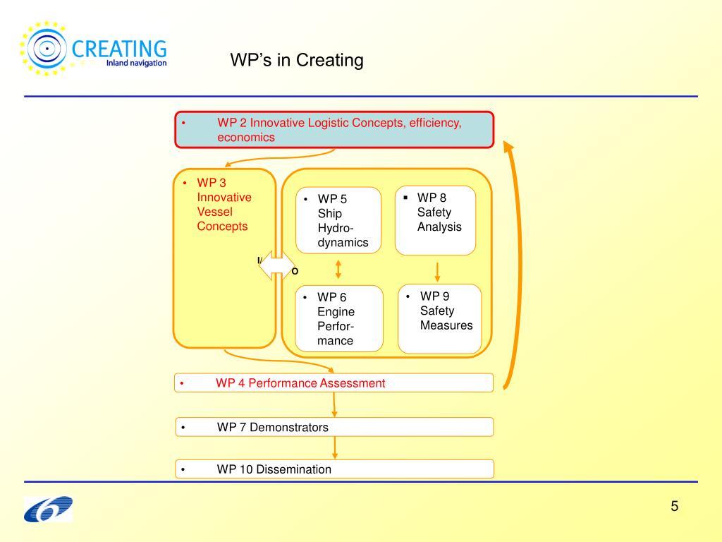 WP 2 Innovative Logistic Concepts, efficiency, economics