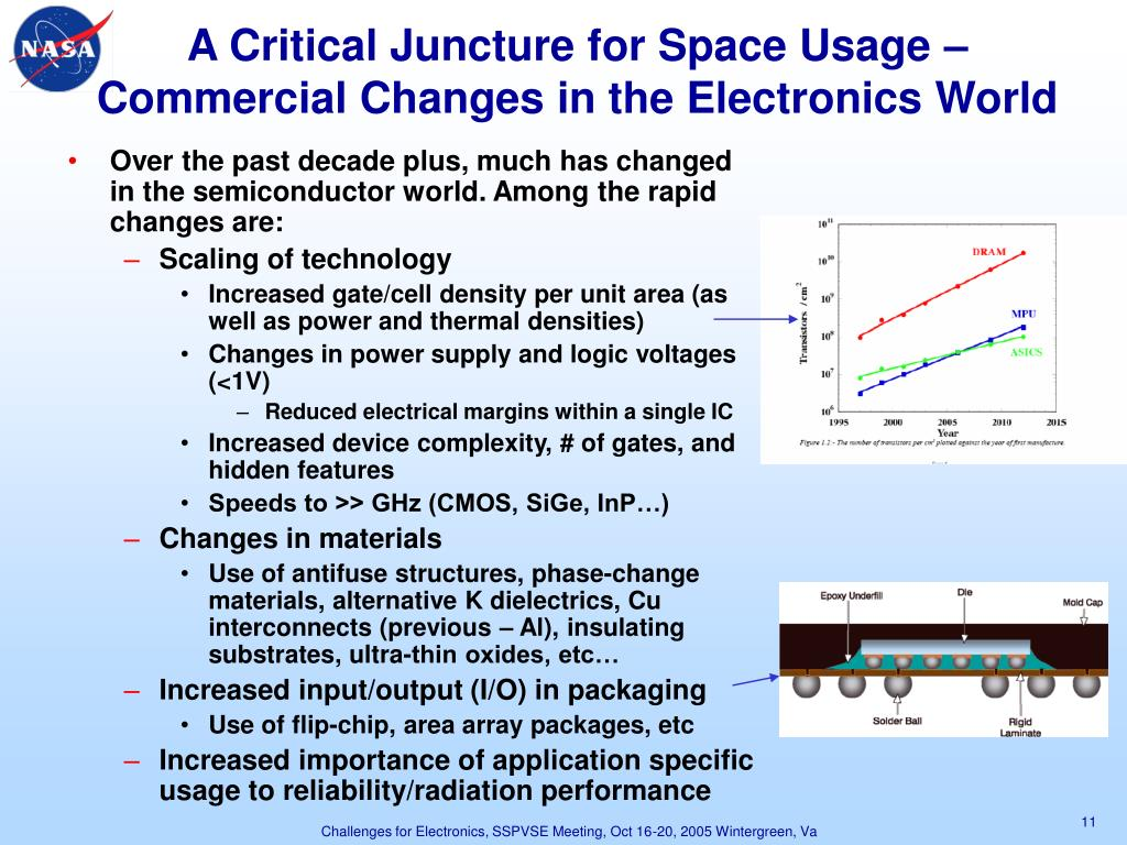 A Critical Juncture for Space Usage – Commercial Changes in the Electronics World