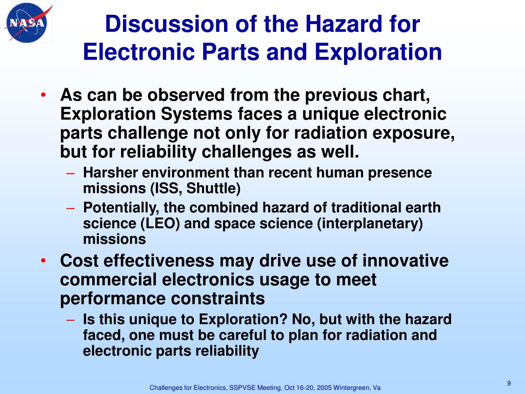 Discussion of the Hazard for