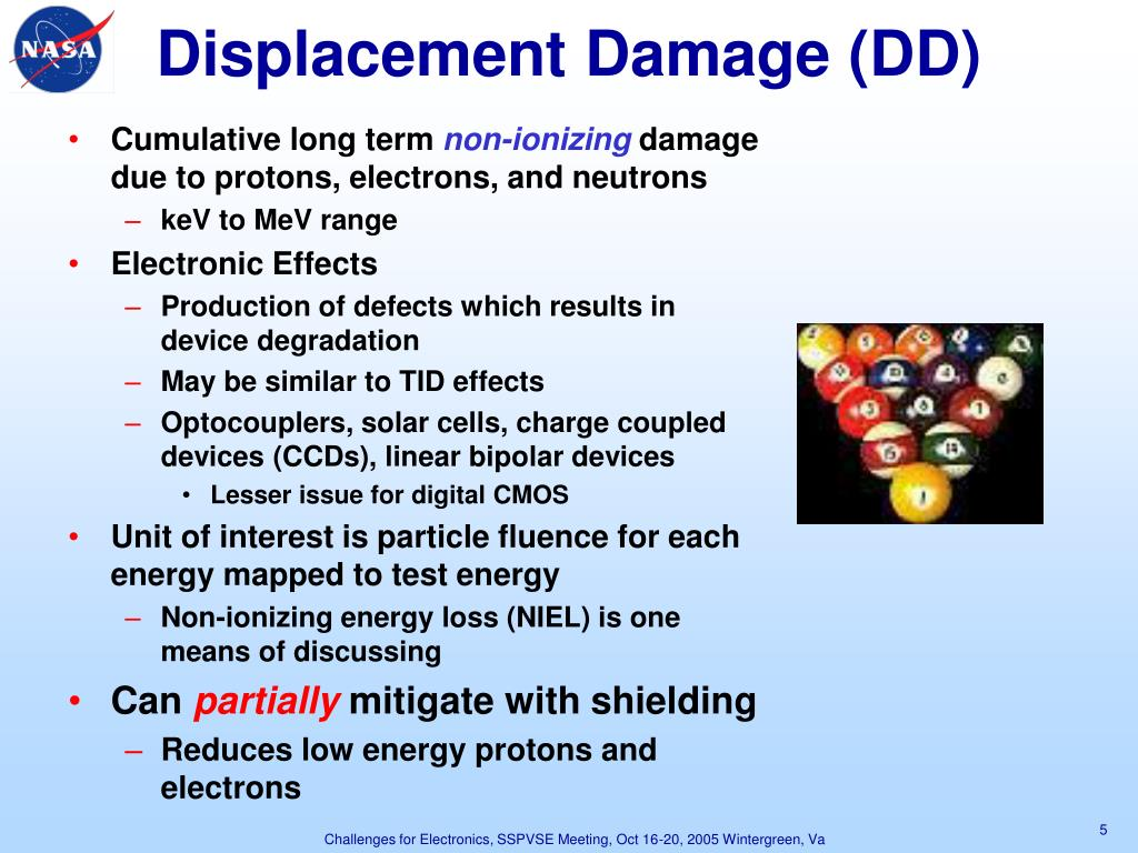 Displacement Damage (DD)