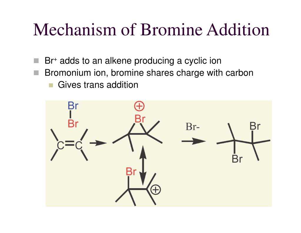 addition of bromines A student researched lab analysis about stereochemistry of bromine addition to an alkene.