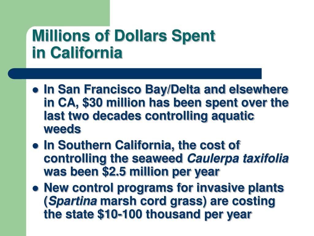 Millions of Dollars Spent