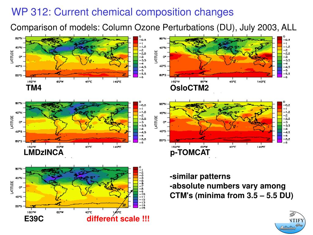 Comparison of models: Column Ozone Perturbations (DU), July 2003, ALL