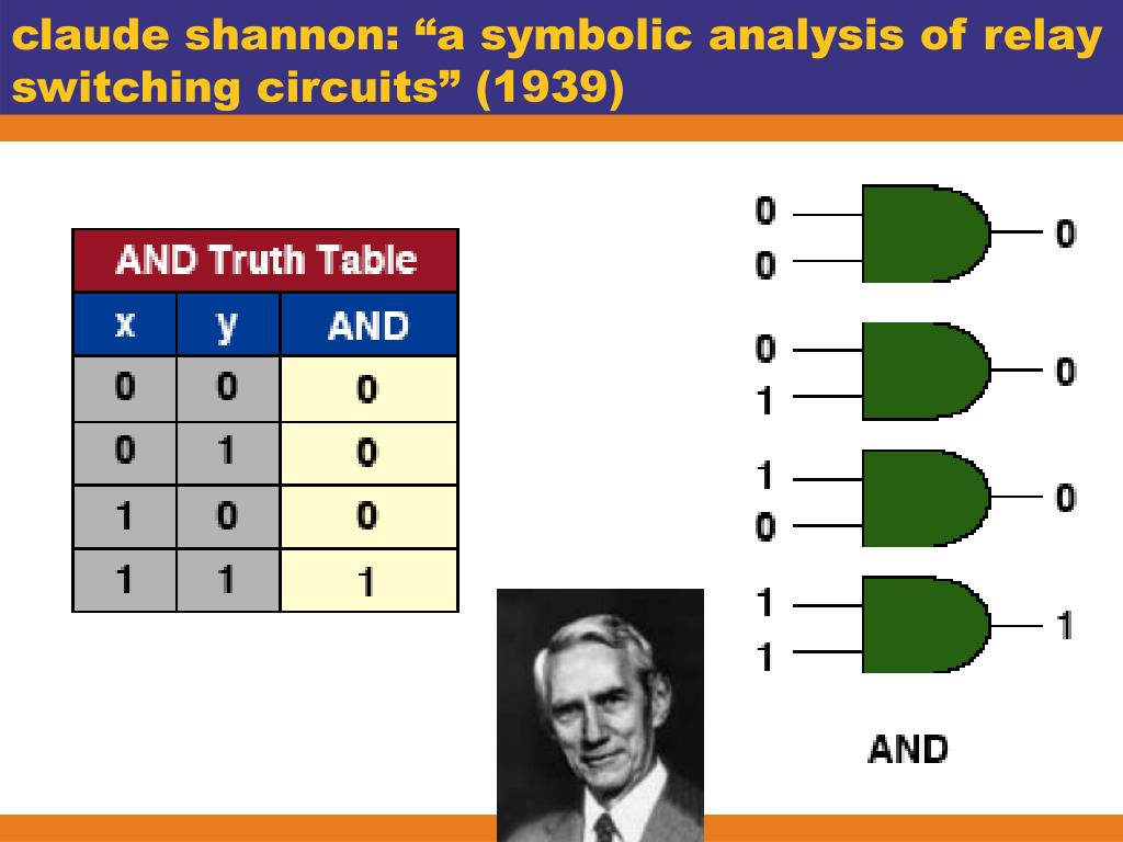 """claude shannon: """"a symbolic analysis of relay switching circuits"""" (1939)"""